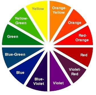 Sử dụng 3 màu liền kề nhau tạo thành những màu tương đồng