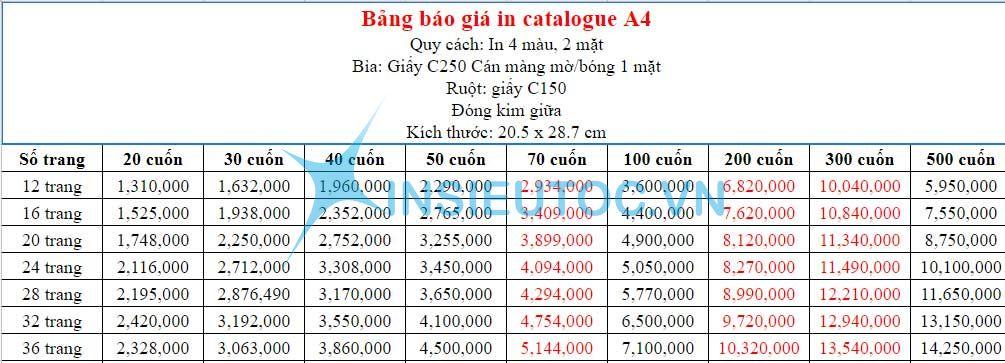 bảng báo giá in catalogue