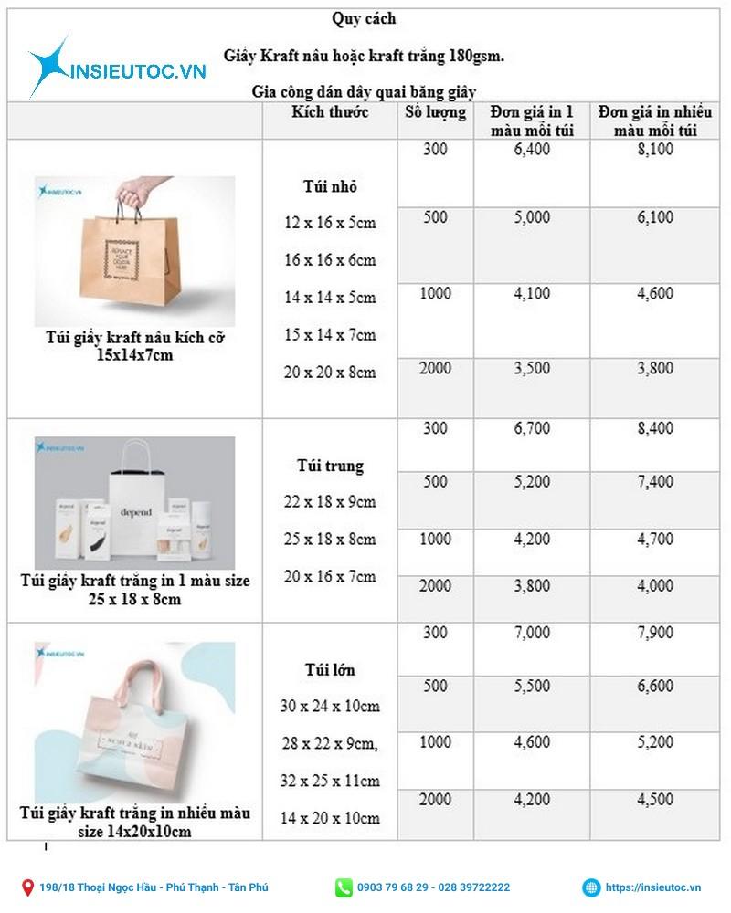 giá in túi giấy cho shop mỹ phẩm