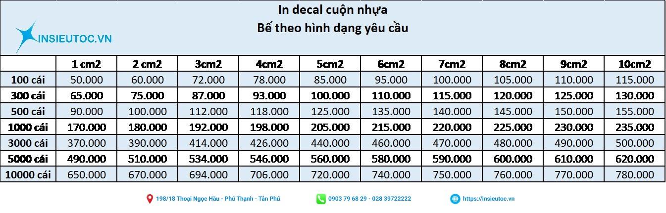 Giá đặt in ấn decal cuộn nhựa